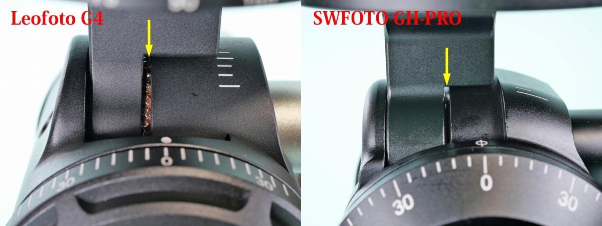 07 Leofoto G4 と SWFOTO GH-PRO  比較 ギア露出部